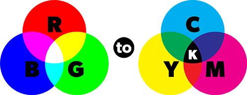RGB a CMY